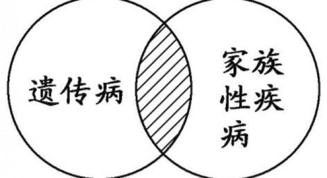 """张大春:对""""遗传病""""的错误认知,可能会让您""""抱憾终身""""!2019.03.25"""